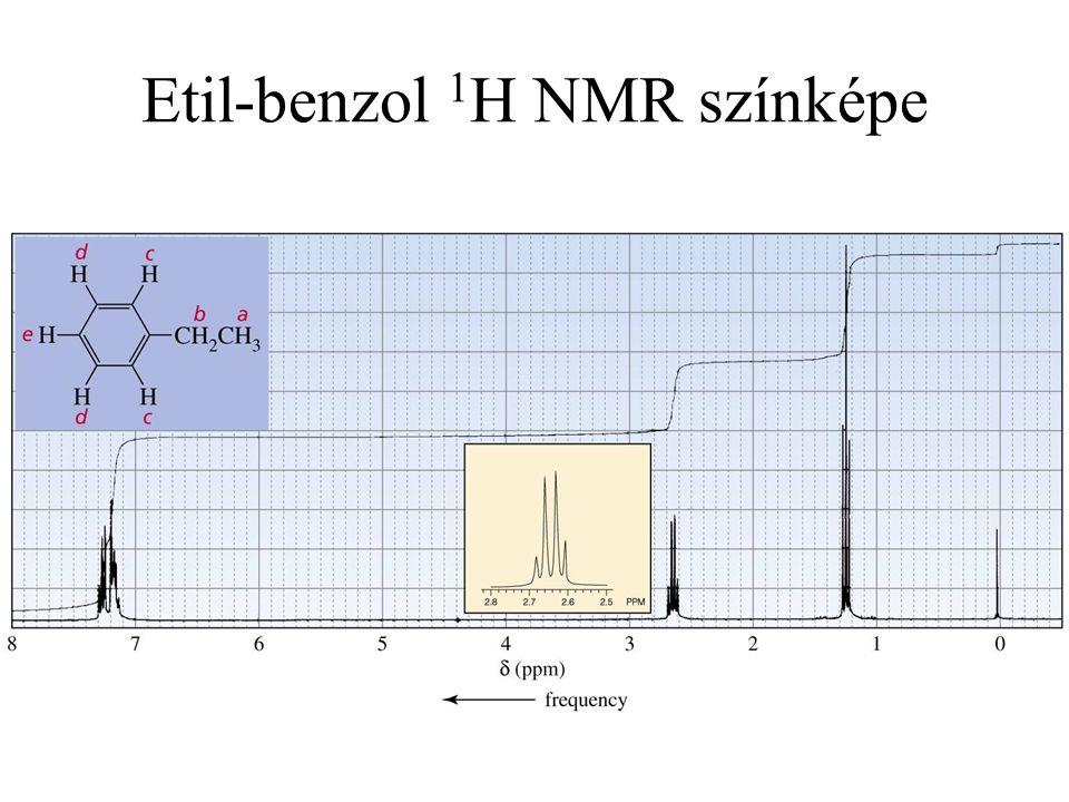 51 Etil-benzol 1 H NMR színképe