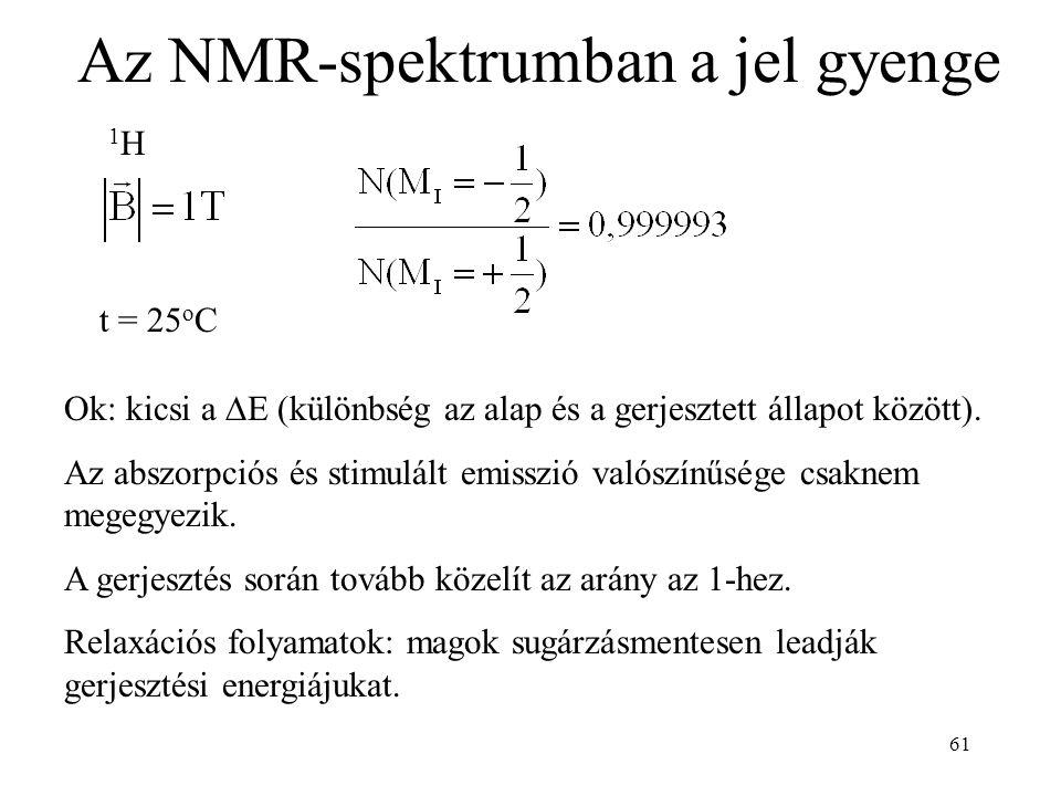 61 Az NMR-spektrumban a jel gyenge 1H1H Ok: kicsi a  E (különbség az alap és a gerjesztett állapot között). Az abszorpciós és stimulált emisszió való