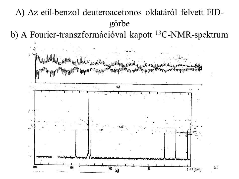65 A) Az etil-benzol deuteroacetonos oldatáról felvett FID- görbe b) A Fourier-transzformációval kapott 13 C-NMR-spektrum