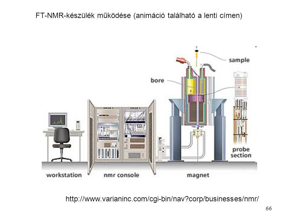 66 http://www.varianinc.com/cgi-bin/nav corp/businesses/nmr/ FT-NMR-készülék működése (animáció található a lenti címen)