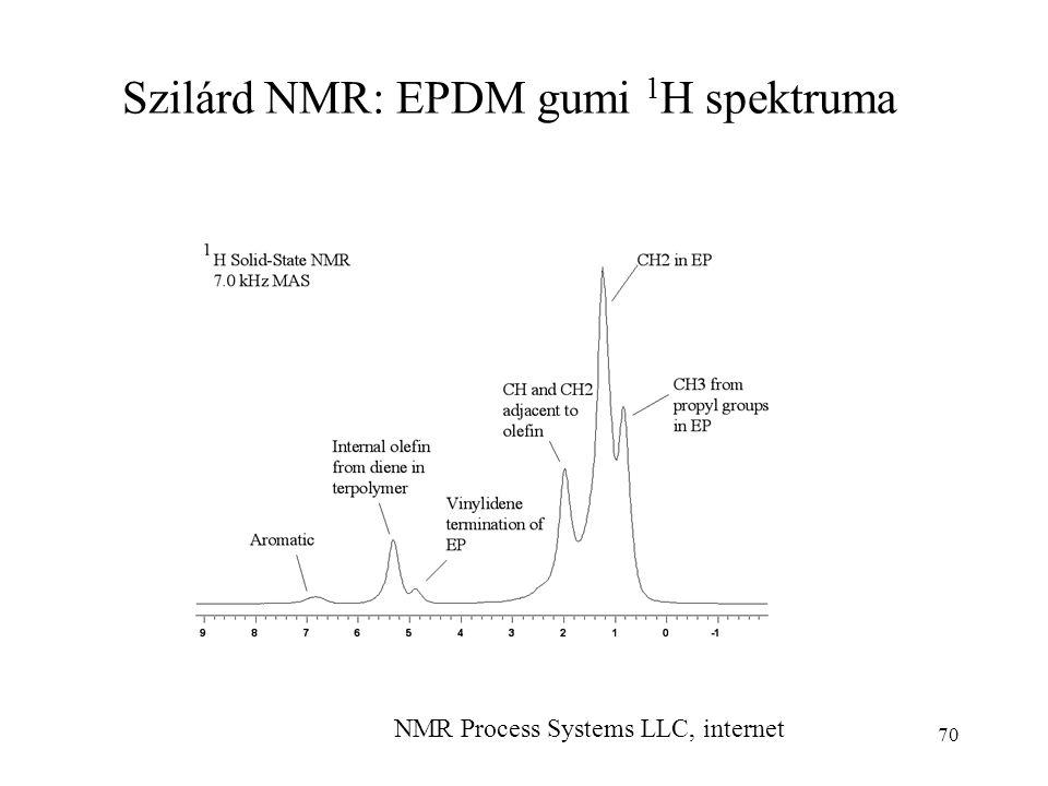 70 NMR Process Systems LLC, internet Szilárd NMR: EPDM gumi 1 H spektruma
