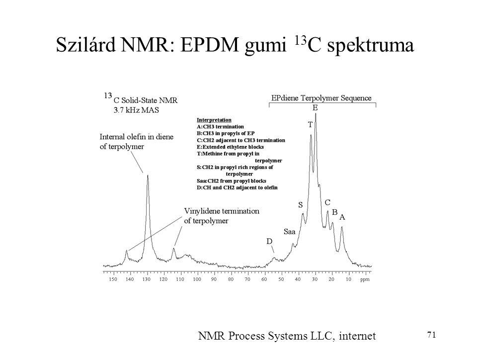 71 NMR Process Systems LLC, internet Szilárd NMR: EPDM gumi 13 C spektruma