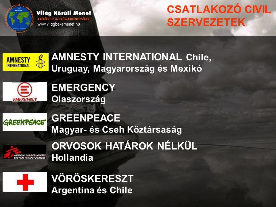 CSATLAKOZÓ CIVIL SZERVEZETEK GREENPEACE Magyar- és Cseh Köztársaság VÖRÖSKERESZT Argentína és Chile AMNESTY INTERNATIONAL Chile, Uruguay, Magyarország és Mexikó EMERGENCY Olaszország ORVOSOK HATÁROK NÉLKÜL Hollandia