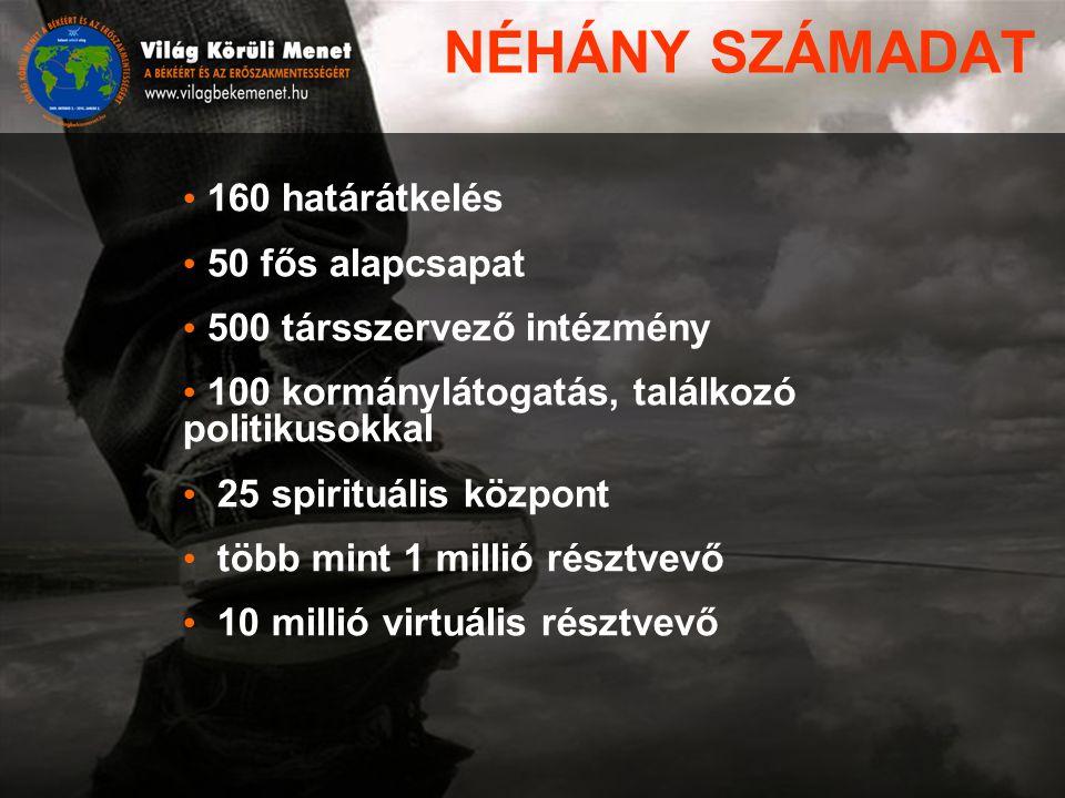 Információ: info@vilagbekemenet.hu Szóvivő: Szigeti Balázs bszigeti@humanista.hu 06 30 606 1651 bszigeti@humanista.hu