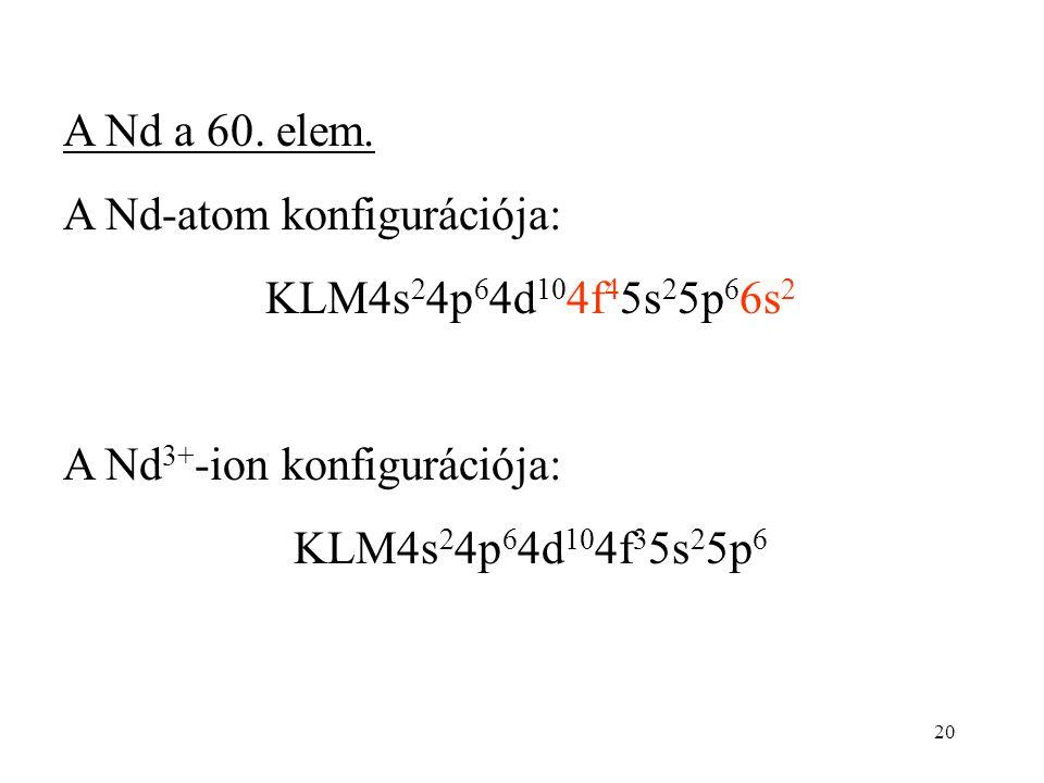 20 A Nd a 60. elem. A Nd-atom konfigurációja: KLM4s 2 4p 6 4d 10 4f 4 5s 2 5p 6 6s 2 A Nd 3+ -ion konfigurációja: KLM4s 2 4p 6 4d 10 4f 3 5s 2 5p 6