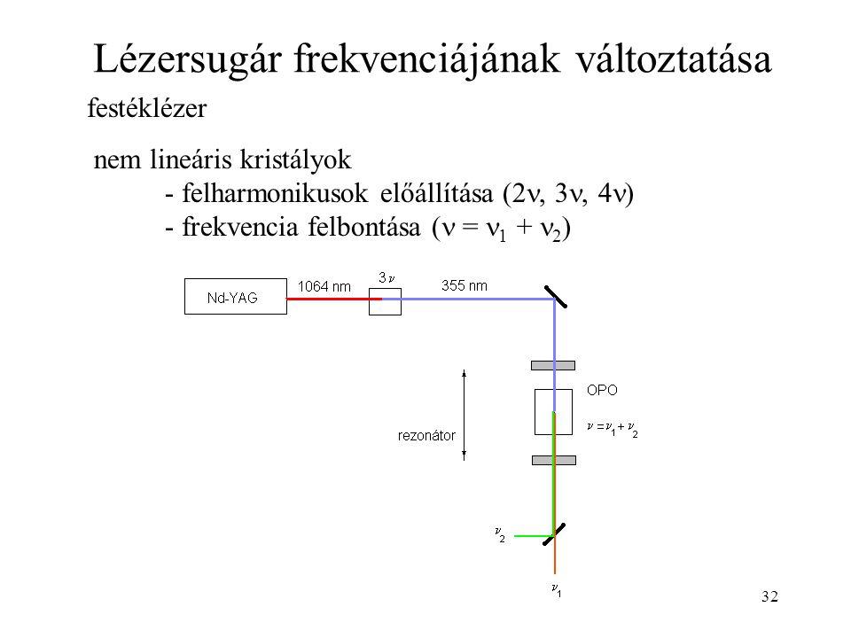 32 Lézersugár frekvenciájának változtatása festéklézer nem lineáris kristályok - felharmonikusok előállítása (2, 3, 4 ) - frekvencia felbontása ( = 1