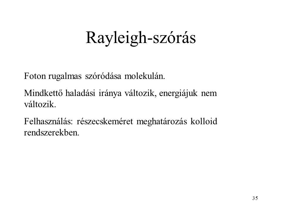 35 Rayleigh-szórás Foton rugalmas szóródása molekulán. Mindkettő haladási iránya változik, energiájuk nem változik. Felhasználás: részecskeméret megha
