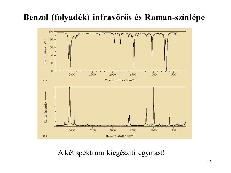 42 Benzol (folyadék) infravörös és Raman-színlépe A két spektrum kiegészíti egymást!