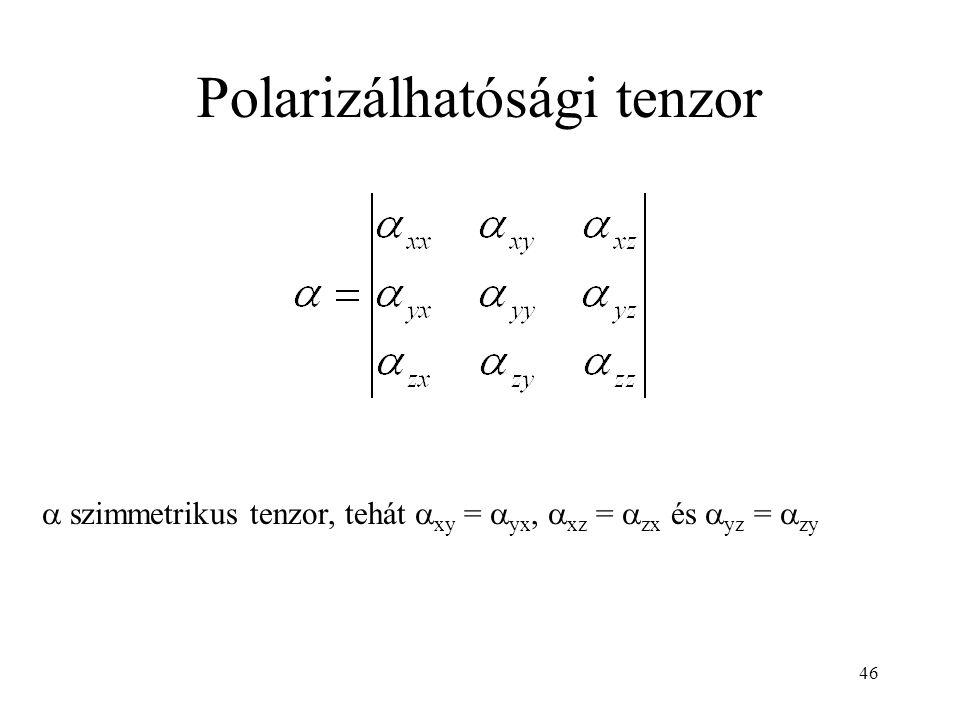 46 Polarizálhatósági tenzor  szimmetrikus tenzor, tehát  xy =  yx,  xz =  zx és  yz =  zy