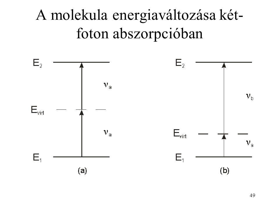 49 A molekula energiaváltozása két- foton abszorpcióban