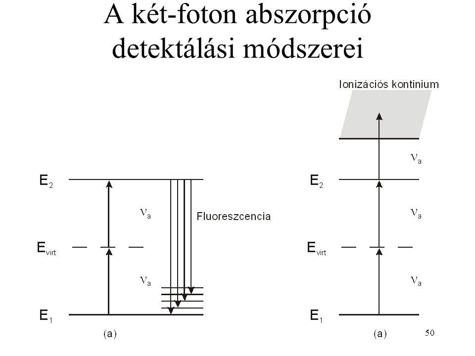 50 A két-foton abszorpció detektálási módszerei