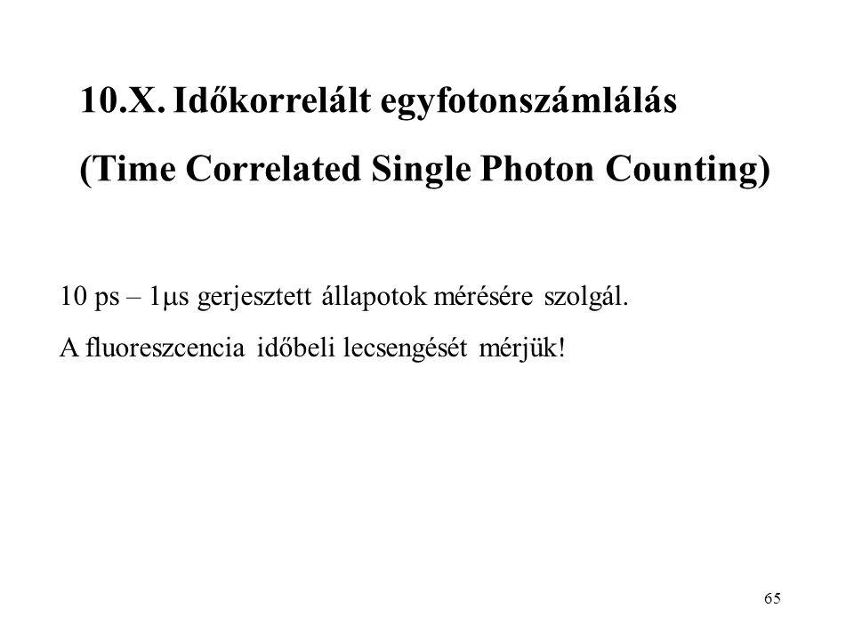 65 10.X. Időkorrelált egyfotonszámlálás (Time Correlated Single Photon Counting) 10 ps – 1  s gerjesztett állapotok mérésére szolgál. A fluoreszcenci