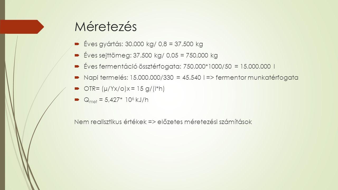 Méretezés  Éves gyártás: 30.000 kg/ 0,8 = 37.500 kg  Éves sejttömeg: 37.500 kg/ 0,05 = 750.000 kg  Éves fermentáció össztérfogata: 750.000*1000/50 = 15.000.000 l  Napi termelés: 15.000.000/330 = 45.540 l => fermentor munkatérfogata  OTR= (µ/Yx/o)x = 15 g/(l*h)  Q met = 5,427* 10 6 kJ/h Nem realisztikus értékek => előzetes méretezési számítások