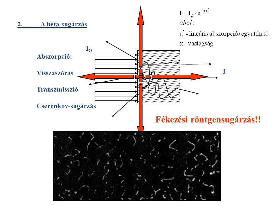 2.A béta-sugárzás Abszorpció: Visszaszórás Transzmisszió Cserenkov-sugárzás Fékezési röntgensugárzás!.