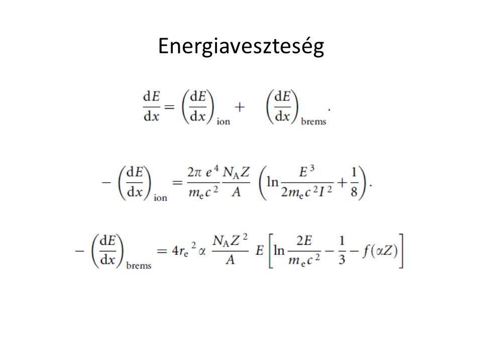 Energiaveszteség