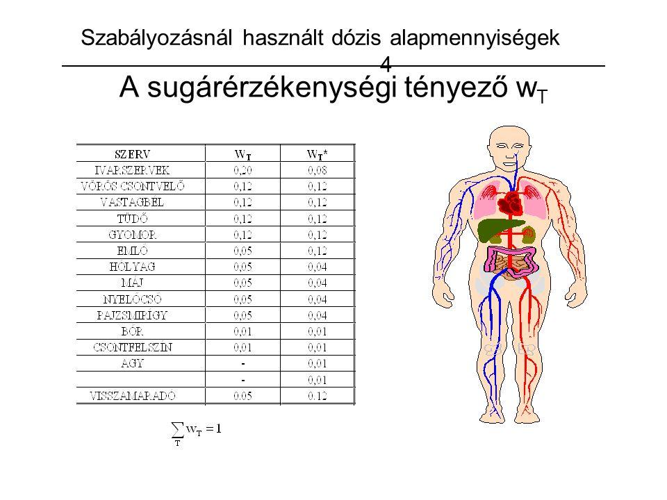 A sugárérzékenységi tényező w T Szabályozásnál használt dózis alapmennyiségek 4