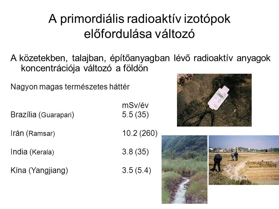 A primordiális radioaktív izotópok előfordulása változó A közetekben, talajban, építőanyagban lévő radioaktív anyagok koncentrációja változó a földön Nagyon magas természetes háttér mSv/év Brazília ( Guarapari )5.5 (35) Irán ( Ramsar) 10.2 (260) India ( Kerala) 3.8 (35) Kína (Yangjiang)3.5 (5.4)
