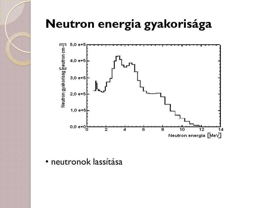 Neutron energia gyakorisága neutronok lassítása