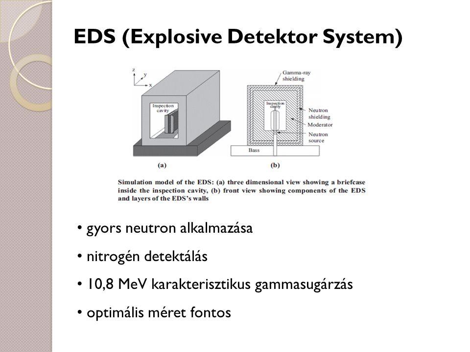 EDS (Explosive Detektor System) gyors neutron alkalmazása nitrogén detektálás 10,8 MeV karakterisztikus gammasugárzás optimális méret fontos
