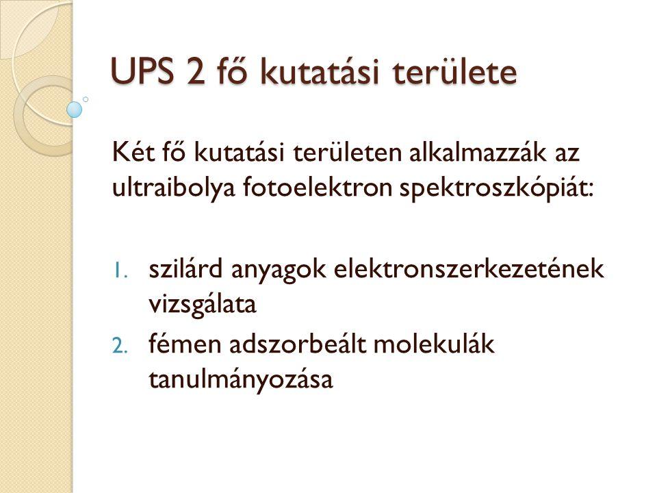 UPS 2 fő kutatási területe Két fő kutatási területen alkalmazzák az ultraibolya fotoelektron spektroszkópiát: 1.