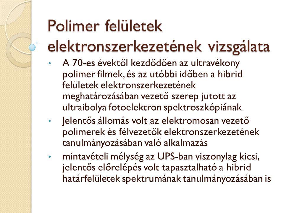 Polimer felületek elektronszerkezetének vizsgálata A 70-es évektől kezdődően az ultravékony polimer filmek, és az utóbbi időben a hibrid felületek elektronszerkezetének meghatározásában vezető szerep jutott az ultraibolya fotoelektron spektroszkópiának Jelentős állomás volt az elektromosan vezető polimerek és félvezetők elektronszerkezetének tanulmányozásában való alkalmazás mintavételi mélység az UPS-ban viszonylag kicsi, jelentős előrelépés volt tapasztalható a hibrid határfelületek spektrumának tanulmányozásában is