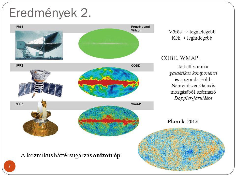Összefoglalás A CMB létezése nem bizonyítja, de megerősíti az ősrobbanás elméletet A kozmikus háttérsugárzás feketetest-szerű és anizotróp Jelenleg is folynak vizsgálatok: - földi antennákkal (pl.: BICEP2) - ballonokkal - műholdakkal (pl.: Planck) Egyre jobb felbontású anizotrópia és polarizációs térképek 2014, BICEP2: a CMB vizsgálata során olyan polarizációs mintázatot kaptak, mintha azt egy gravitációs hullámháttér hozta volna létre → indirekt bizonyítéka a gravitációs hullámoknak 8