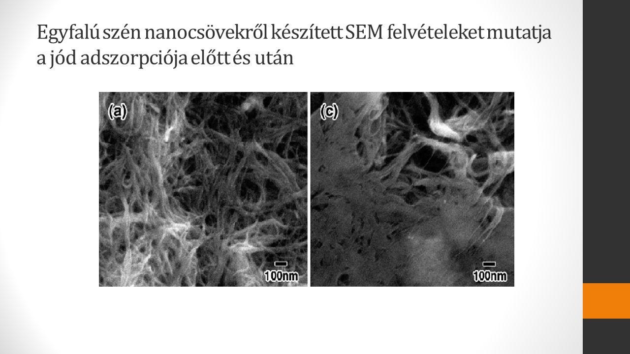 Egyfalú szén nanocsövekről készített SEM felvételeket mutatja a jód adszorpciója előtt és után