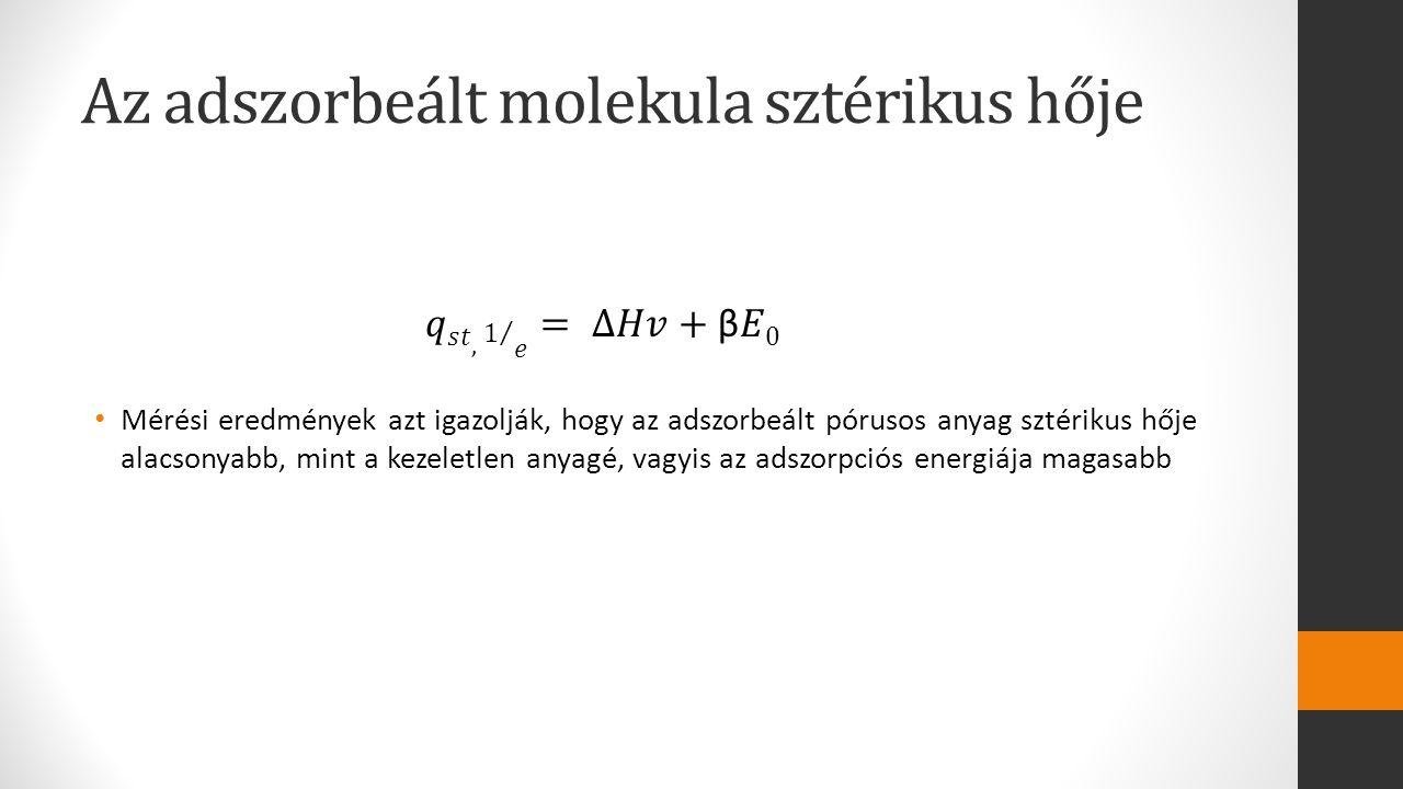 Az adszorbeált molekula sztérikus hője