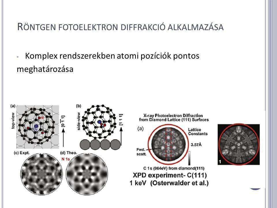 R ÖNTGEN FOTOELEKTRON DIFFRAKCIÓ ALKALMAZÁSA - Komplex rendszerekben atomi pozíciók pontos meghatározása