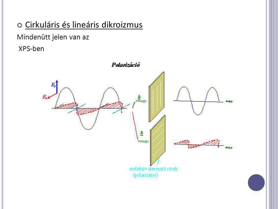 Cirkuláris és lineáris dikroizmus Mindenütt jelen van az XPS-ben