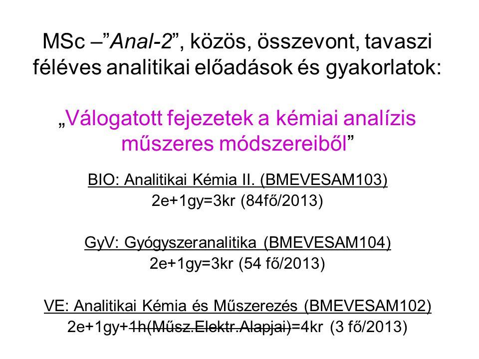 """MSc –""""Anal-2"""", közös, összevont, tavaszi féléves analitikai előadások és gyakorlatok: """"Válogatott fejezetek a kémiai analízis műszeres módszereiből"""" B"""