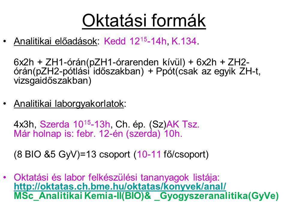 Oktatási formák Analitikai előadások: Kedd 12 15 -14h, K.134. 6x2h + ZH1-órán(pZH1-órarenden kívül) + 6x2h + ZH2- órán(pZH2-pótlási időszakban) + Ppót