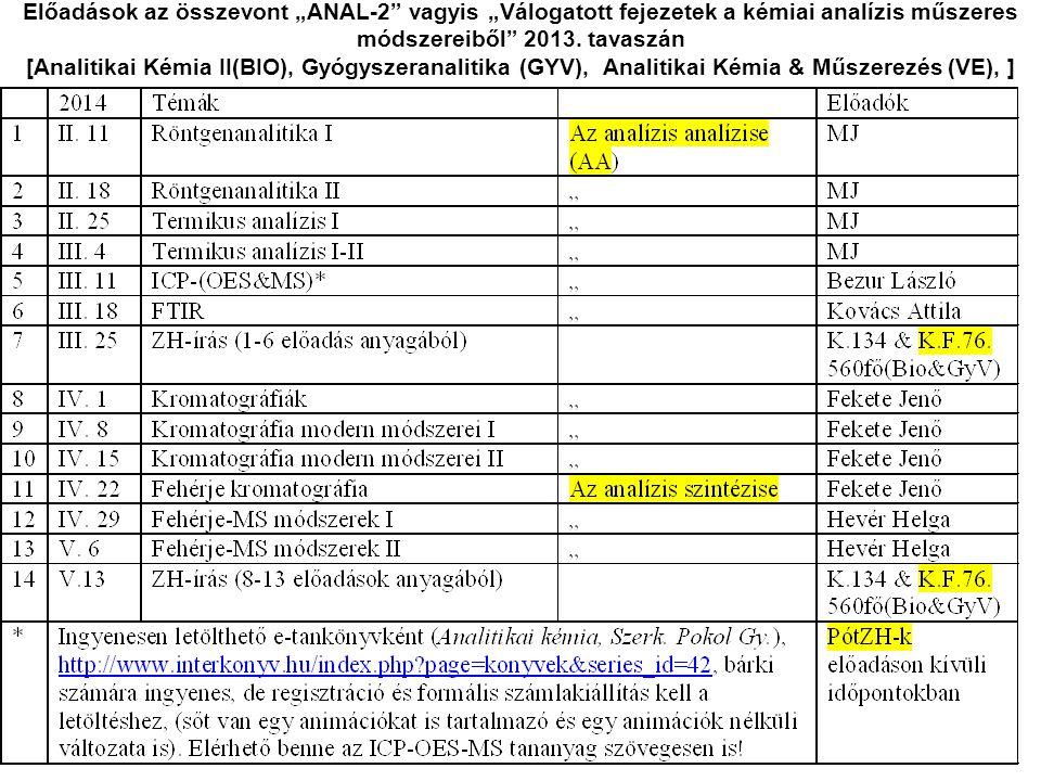 """Előadások az összevont """"ANAL-2"""" vagyis """"Válogatott fejezetek a kémiai analízis műszeres módszereiből"""" 2013. tavaszán [Analitikai Kémia II(BIO), Gyógys"""