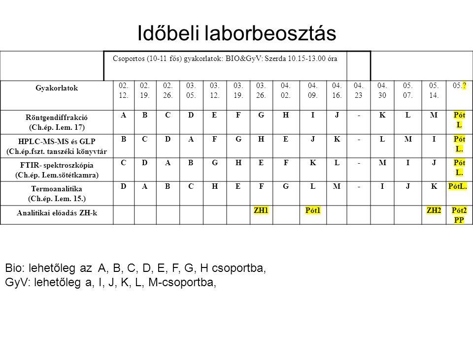 Időbeli laborbeosztás Csoportos (10-11 fős) gyakorlatok: BIO&GyV: Szerda 10.15-13.00 óra Gyakorlatok 02. 12. 02. 19. 02. 26. 03. 05. 03. 12. 03. 19. 0
