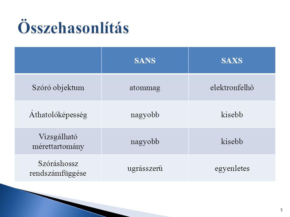 SANSSAXS Szóró objektumatommagelektronfelhő Áthatolóképességnagyobbkisebb Vizsgálható mérettartomány nagyobbkisebb Szóráshossz rendszámfüggése ugrásszerűegyenletes 5