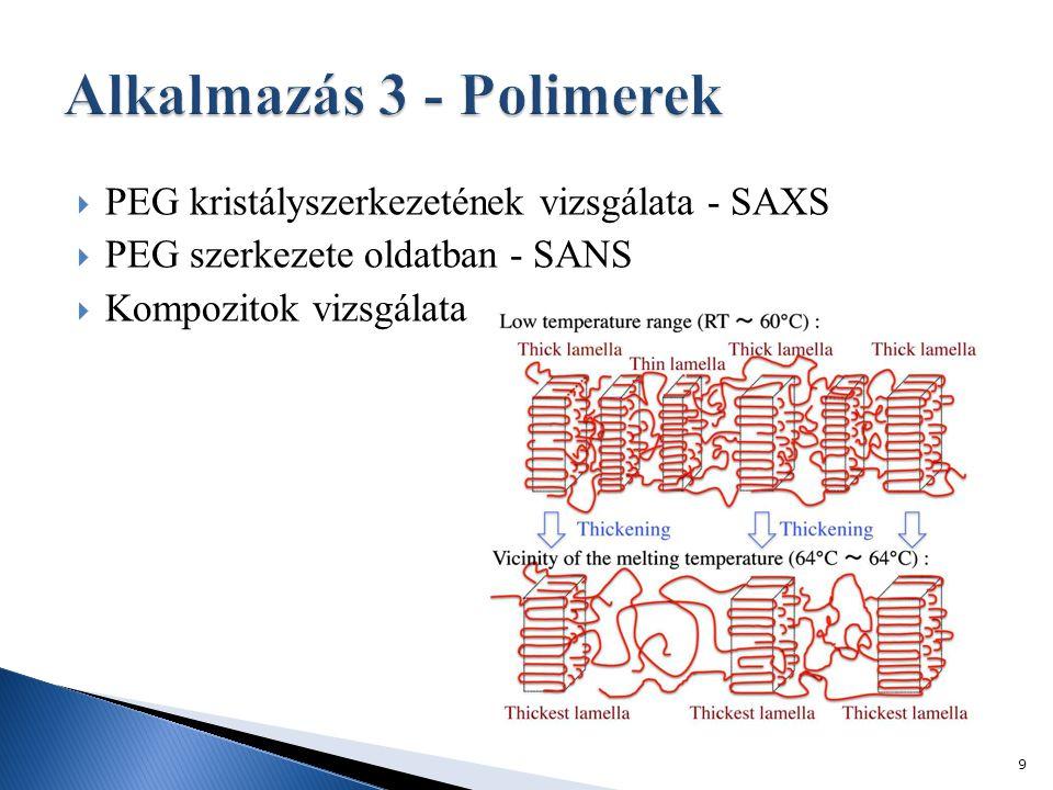  PEG kristályszerkezetének vizsgálata - SAXS  PEG szerkezete oldatban - SANS  Kompozitok vizsgálata 9