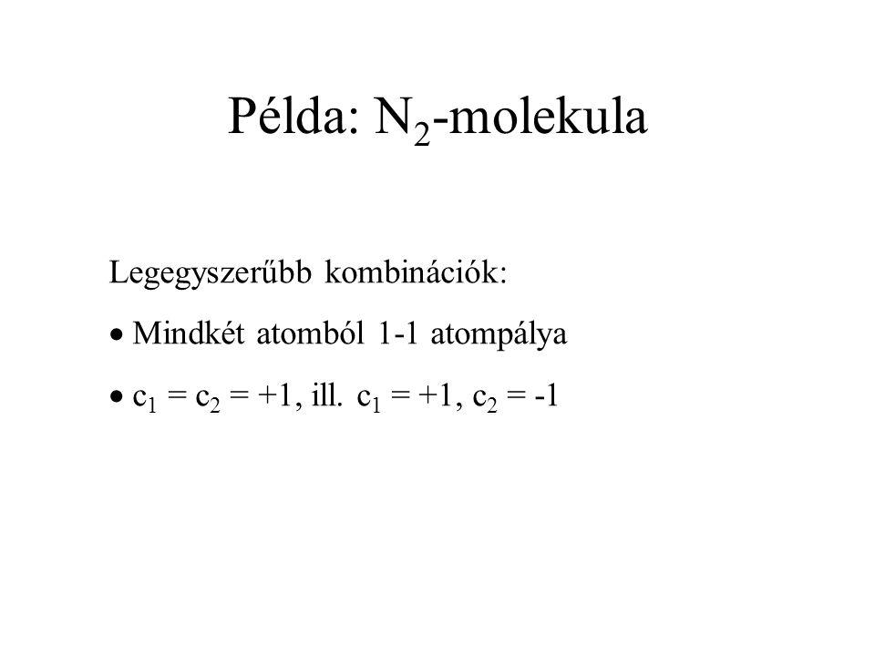 Jól használható molekulapályákat kapunk, ha olyan atompályákat kombinálunk, a.) amelyeknek energiája nem túl távoli b.) amelyek számottevő mértékben á