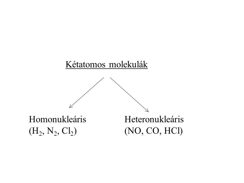 8.3. A kétatomos molekulák elektronszerkezete