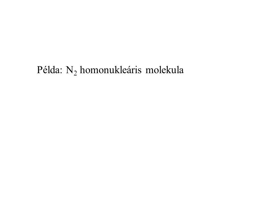 Homonukleáris (H 2, N 2, Cl 2 ) Kétatomos molekulák Heteronukleáris (NO, CO, HCl)