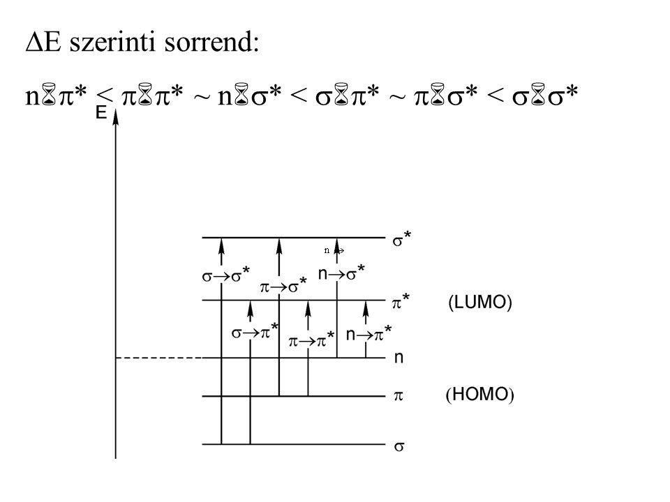 Elektronátmenetek típusai a lokálszimmetria szerint