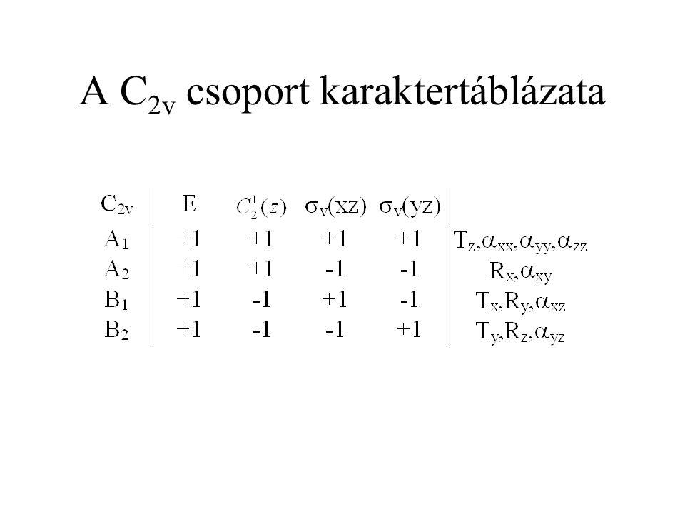Állapotok pontcsoport-szimmetriája Példa: formaldehid Pontcsoport: C 2v