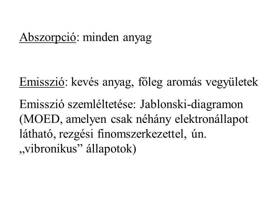 8.7. A fluoreszcencia és a foszforeszcencia elmélete
