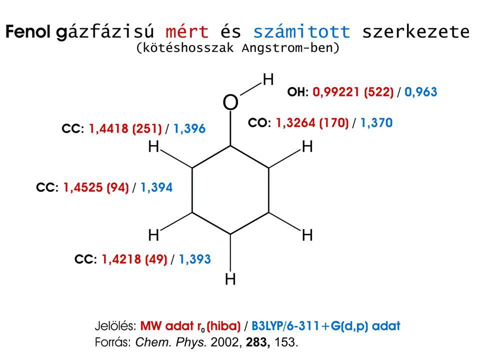 Elektonállapotok I: alapállapot Számításos kémia - molekulák egyensúlyi geometriája - normálrezgések frekvenciája és alakja - töltéseloszlás az atomok