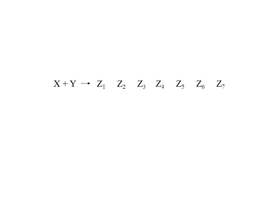 X + Y Z 1 Z 2 Z 3 ? Z 4 Z 5 Z 6 Z 7