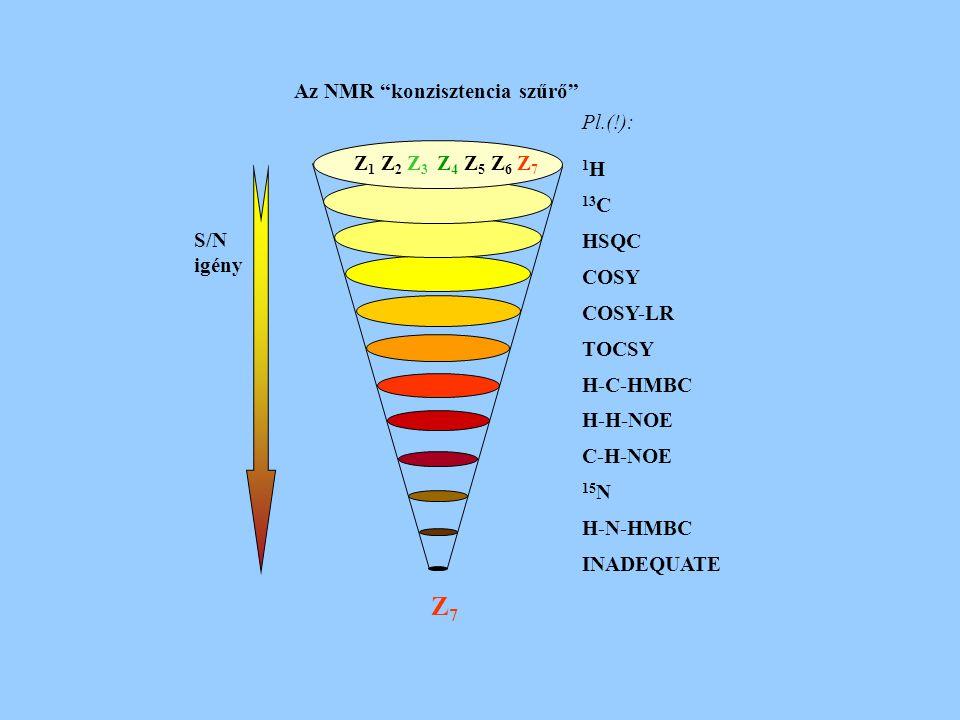 """Pl.(!): 1 H 13 C HSQC COSY COSY-LR TOCSY H-C-HMBC H-H-NOE C-H-NOE 15 N H-N-HMBC INADEQUATE S/N igény Az NMR """"konzisztencia szűrő"""" Z 1 Z 2 Z 3 Z 4 Z 5"""