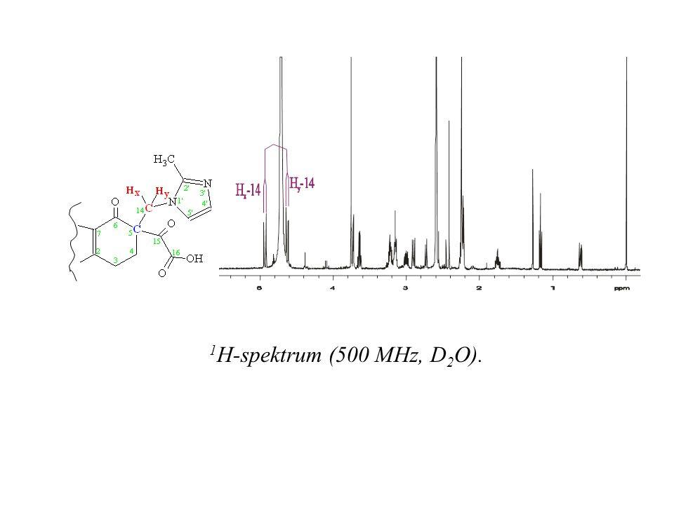 1 H-spektrum (500 MHz, D 2 O).