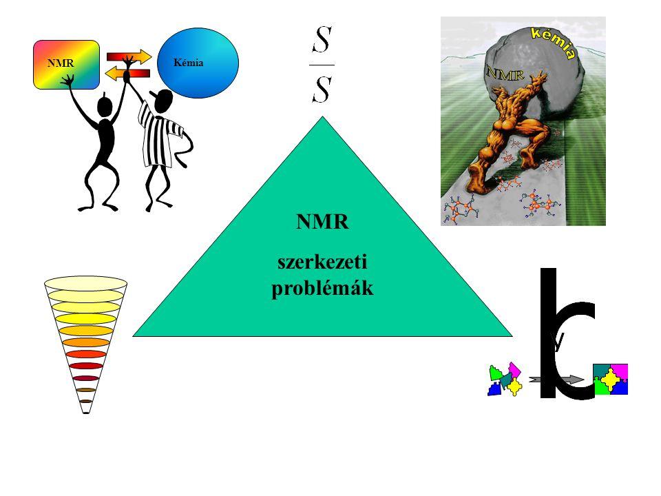 NMR szerkezeti problémák NMR Kémia