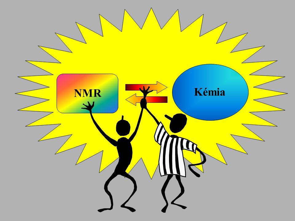 NMR Kémia
