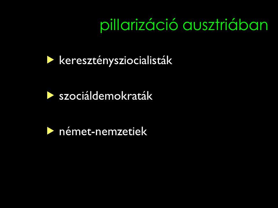 2 pillarizáció ausztriában  kereszténysziocialisták  szociáldemokraták  német-nemzetiek