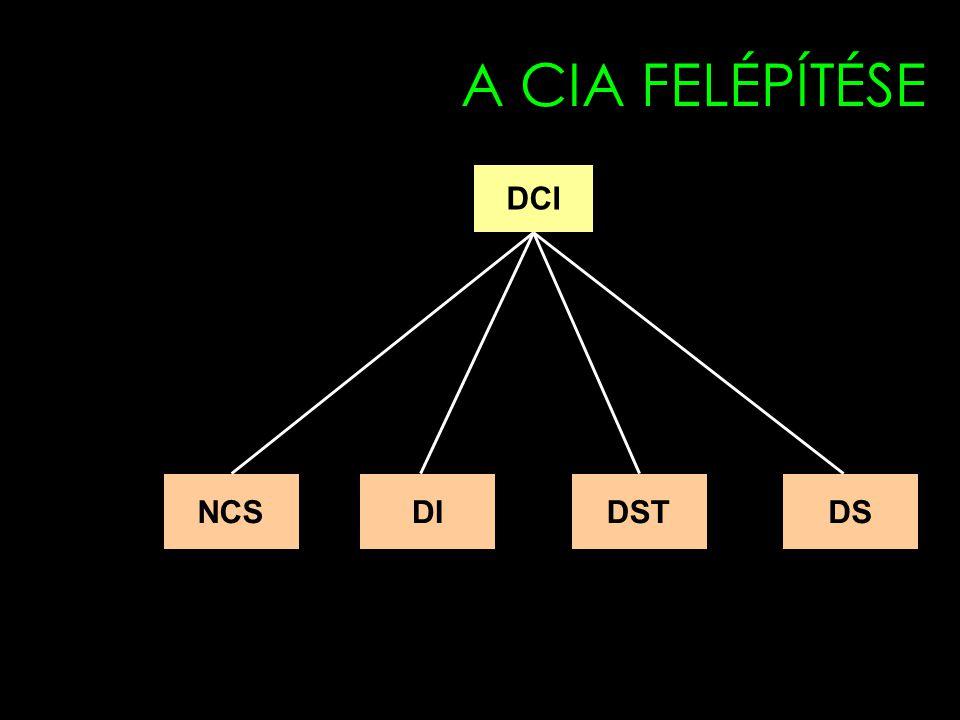 A CIA FELÉPÍTÉSE NCSDIDSTDS DCI